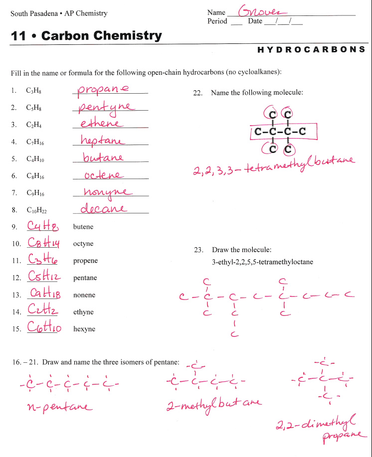Printable Worksheets chemical reaction worksheets : AP Chemistry Page